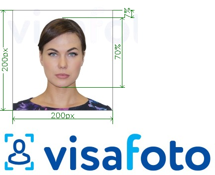 Example of photo for University of Copenhagen student card 200x200 pixel with exact size specification