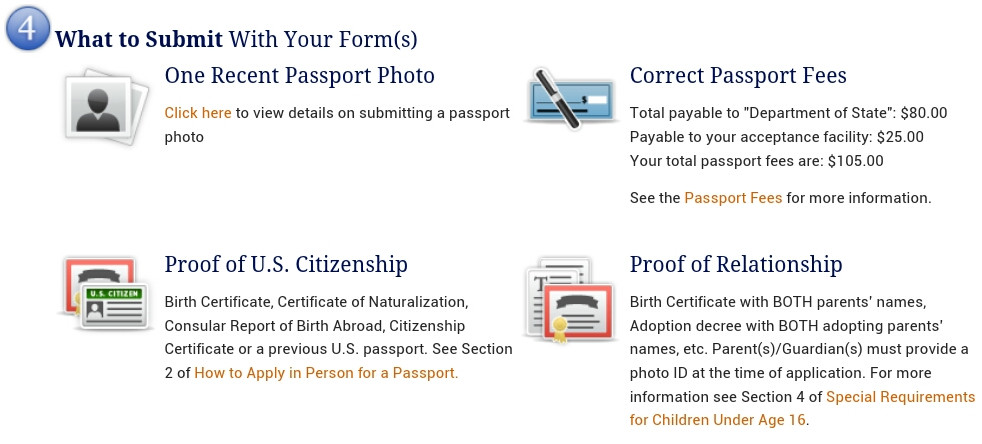 USA passport application checklist